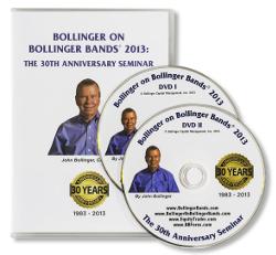 Bollinger bands details